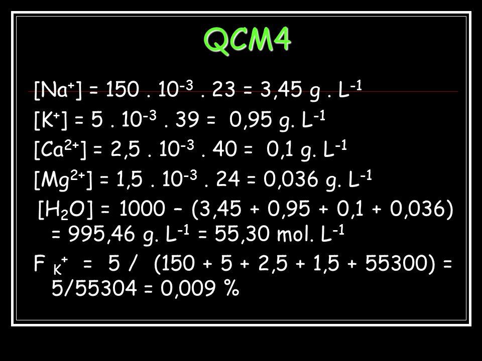 QCM4 [Na+] = 150 . 10-3 . 23 = 3,45 g . L-1. [K+] = 5 . 10-3 . 39 = 0,95 g. L-1. [Ca2+] = 2,5 . 10-3 . 40 = 0,1 g. L-1.